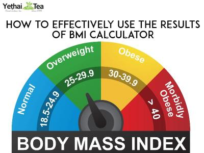 How to effectively use the result of BMI calculator?