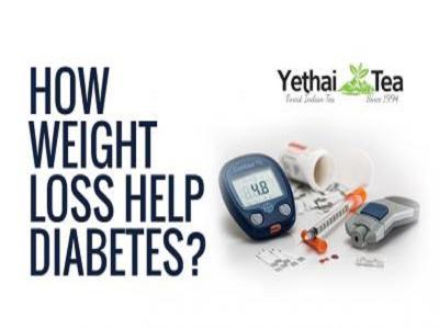 How Weight Loss help Diabetes?